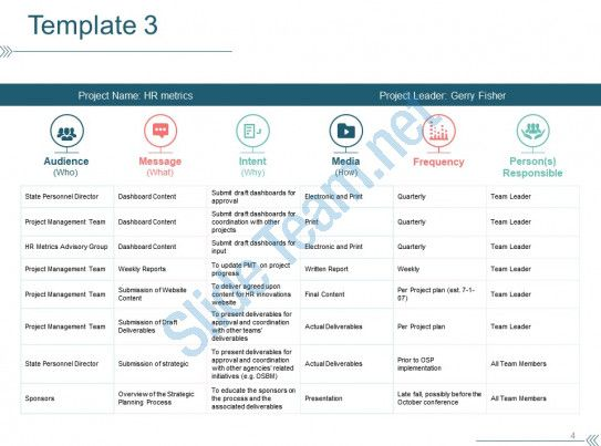 Check Out This Amazing Template To Make Your Presentations