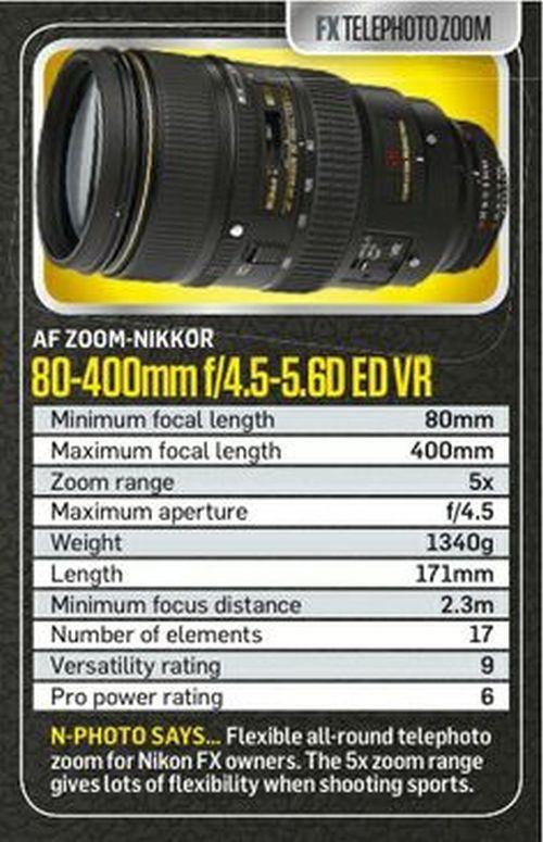 Nikon Lens Cheat Sheets Nikkor 80 400mm F 4 5 5 6d Ed Vr Fx Lens Nikon Lenses Nikon Lens Nikon