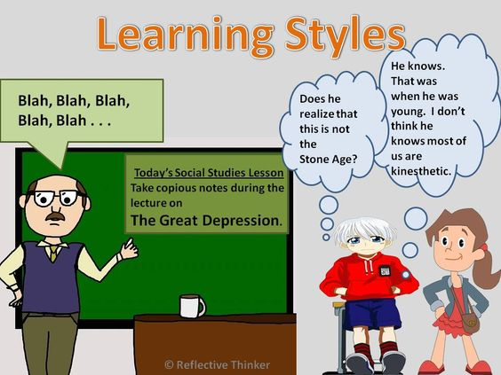 Essay about learning style