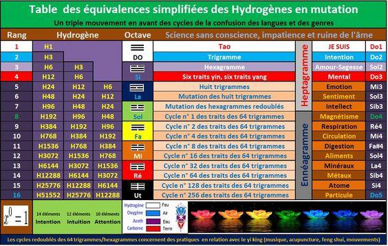 table_hydro_a3.jpg