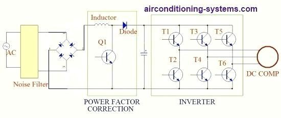 Wiring Diagram For Ceiling Fan Trailer Harness Simple Light Switch Inverter Air Conditioner Working Principles Mahorkka