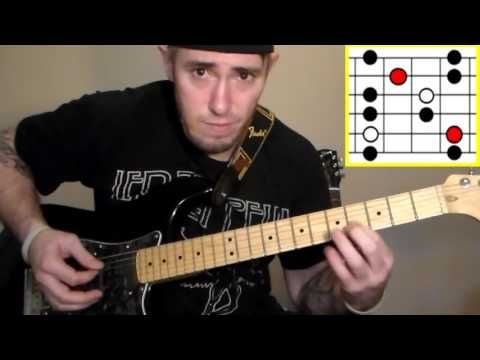 Jimi Hendrix All Along The Watchtower Guitar Tutorial W Tabs