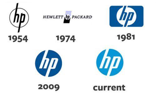 HP Logo Meaning history | Hp logo, Hewlett packard logo, Logos