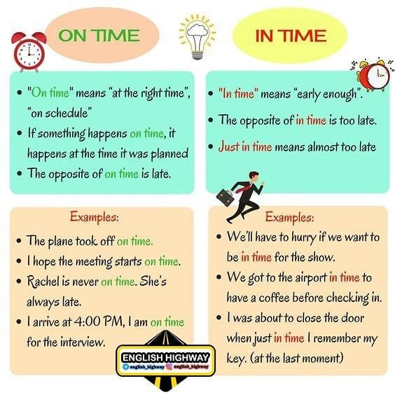 English Highway On Instagram فرق بین On Time و In Time واژه On Time به معنای سر موقع هست یعنی دقیقا زمان مورد ن Vocabulary How To Plan English Language