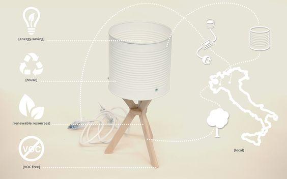 IZMADE | Arredi ed accessori sostenibili