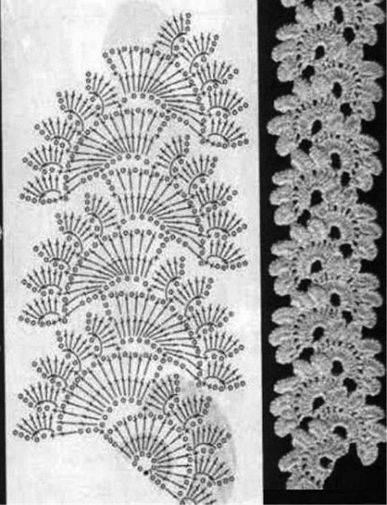 Free Crochet Pattern Chart
