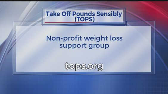 support groups for weight loss essay Home essays weight loss essay weight loss essay topics: obesity there are a variety of weight loss programs that offer extended support and dietary meal plans many weight loss.
