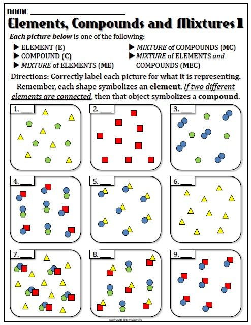 Worksheets Elements And Compounds Worksheet pinterest the worlds catalog of ideas a worksheet to help students learn basic differences between elements compounds and mixtures using