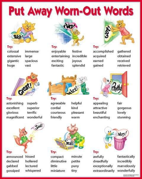 Printables Synonyms Examples many synonyms for small words example big also means gigantic