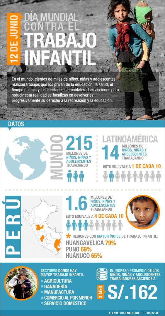 Día Mundial contra el trabajo infantil. Para saber mucho más sobre sostenibilidad social visita www.solerplanet.com