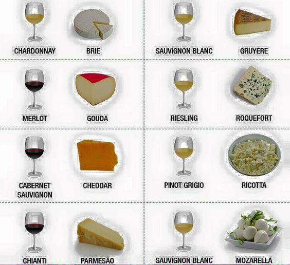 Queijos & vinhos