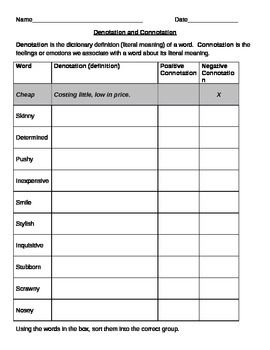 Denotation and Connotation Practice Worksheet | Reading ...