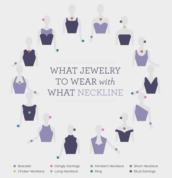 A guide to what jewellery you should be wearing with different necklines. Great tips for prom jewellery or formal occasions!:
