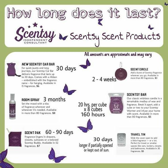 Scentsy Www.scents4yall.scentsy.us
