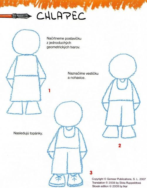 2534 Kreslit Full Jpg Como Dibujar Personas Aprender A Dibujar Dibujos De Personas