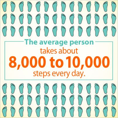 Should you be going on more walks? Calculate your steps each day with a pedometer to see where you stand. Everyday walks and walking activities are great workouts to help improve health and fitness.#FitFluential #Walking