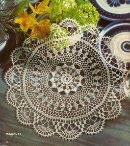 Чудо-салфетка | Три Руки — Мир вязания и рукоделия: