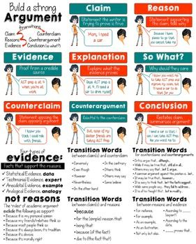 Transition words for persuasive essays