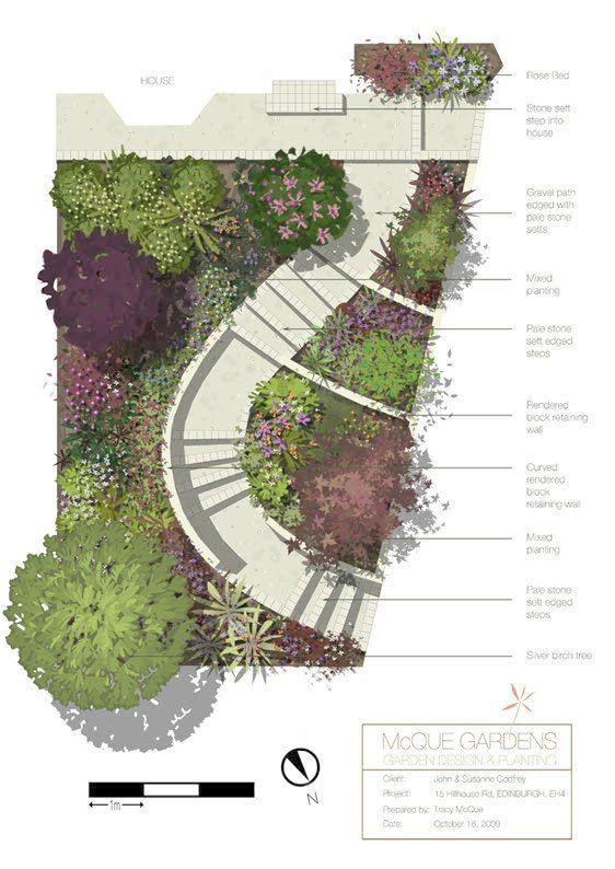 Landscape Gardening Jobs Northern Ireland On Landscape Architecture Graduate Salary Landscape Plans Landscape Design Plans Garden Design Plans