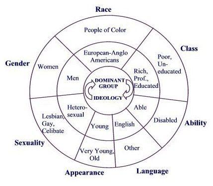 sexism feminism essays