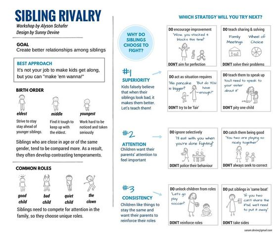Good tools for dealing with sibling rivalry