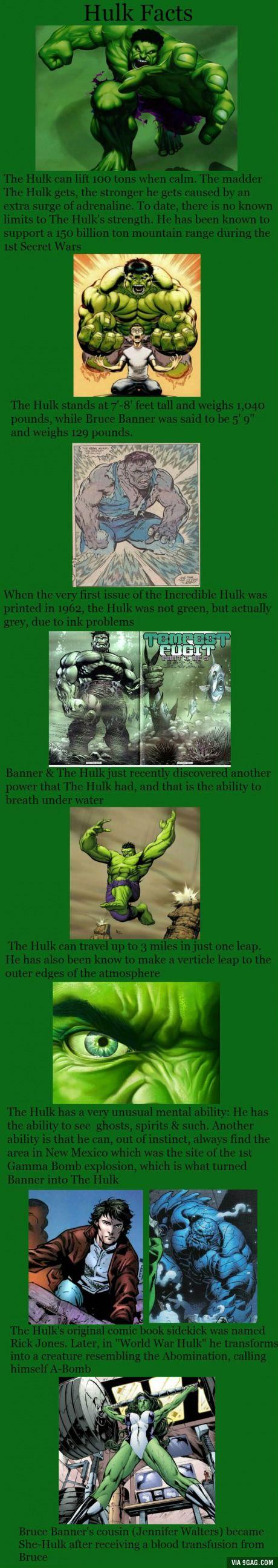 The Hulk facts