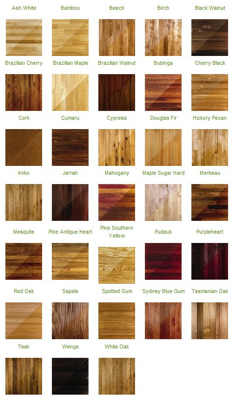 Wood Finished- 24 Diagrams to help you decorate your home