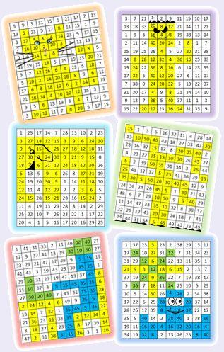 R viser les tables de multiplication tout en s 39 amusant c for Reviser les tables de multiplications ce2