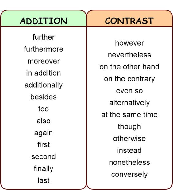 compare and contrast essay purdue When writing a compare-and-contrast paper in mla format, note that mla has specific guidelines for writing numbers and abbreviations as well as referencing sources.