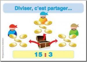 Affiche diviser c 39 est partager affiches math matique - Affiche multiplication ...