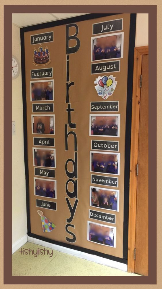 Classroom Display Board Design ~ Birthday board display miljö pinterest birthdays
