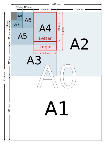 NORTH AMERICA --- File:ANSI size illustration2.svg | print ...