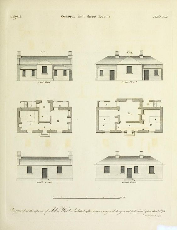 A series of plans for cottages or habitations o...