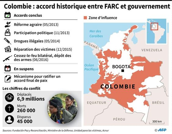 Colombie : accord historique entre FARC et gouvernement / AFP
