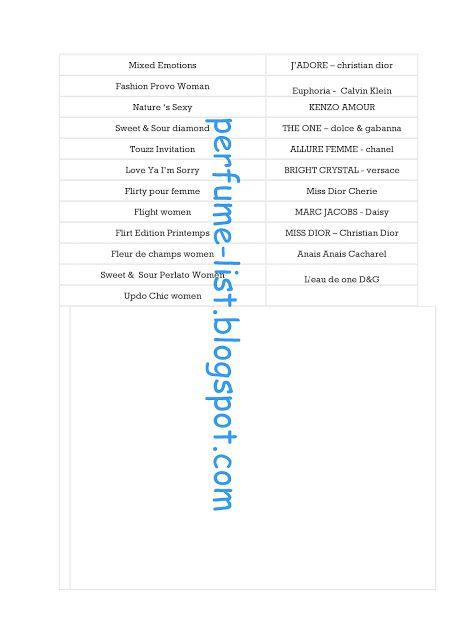 perfume dupes list