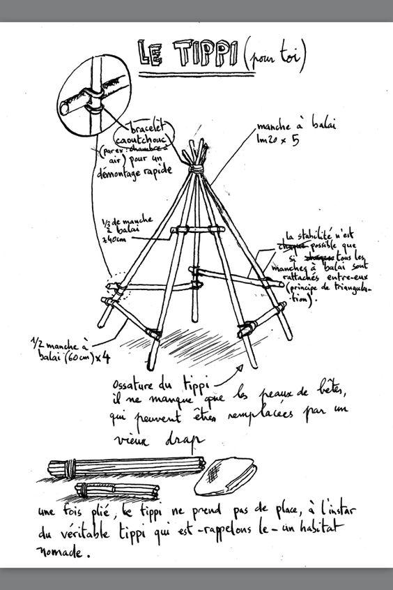 le tipi en dessin bricolage toutes saisons pinterest. Black Bedroom Furniture Sets. Home Design Ideas