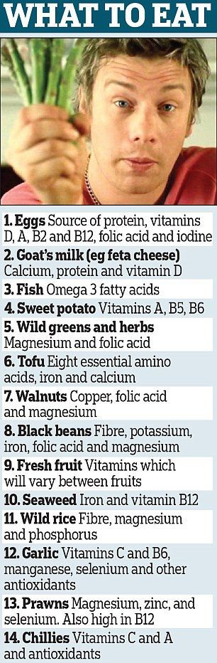Chef Jamie Oliver has travelled the world compiling a list of 14 'hero' ingredients