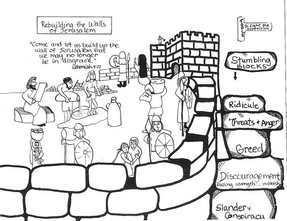 Auntie's Bible Lessons: Nehemiah Rebuilding Walls