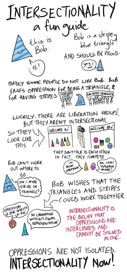 This is the bestest briefing on intersectionality ever- with added description | Another angry woman