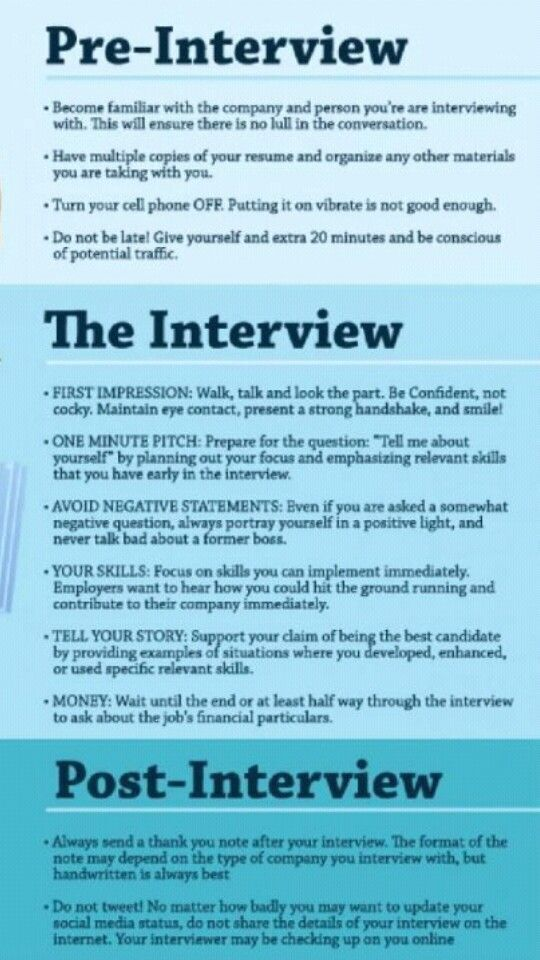 Interview Prep Tips For What To Do Before An Interview During An