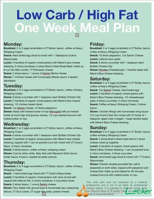 Wöchentlicher Ernährungsplan zur Gewichtsreduktion