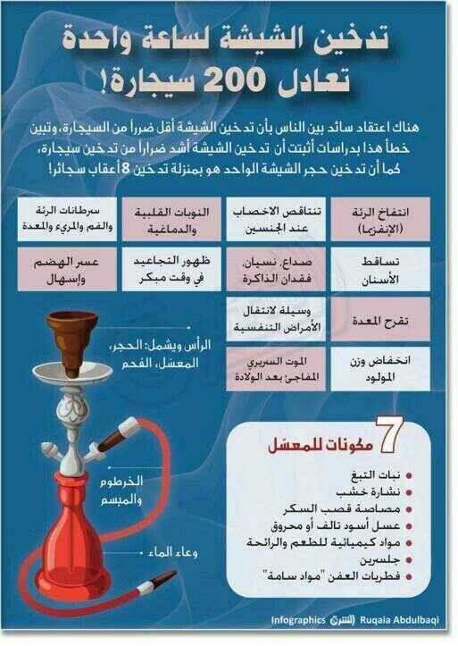 تدخين الشيشة لساعة واحدة تعادل تدخين 200 سيجارة التدخين Health Fun Facts Arabic Resources