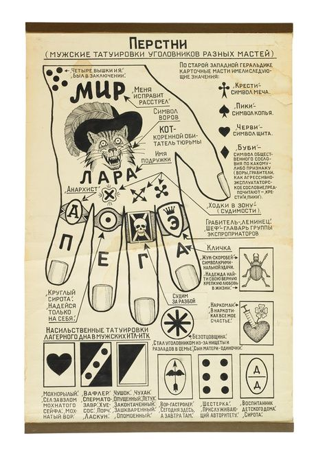 Pinterest the world s catalog of ideas for Russian criminal tattoo meanings