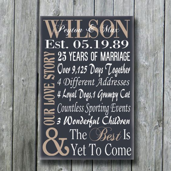 50th Anniversary For Husband Gifts: Personalized 5th 15th 25th 50th Anniversary Gift,Wedding