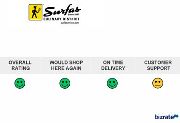 CulinaryDistrict.com© : Restaurant Supply & Gourmet Food Store