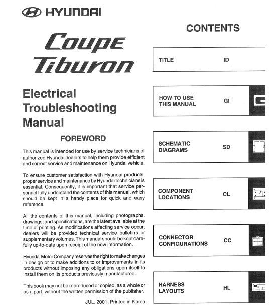 New Post Hyundai Coupe Etm Electrical Troubleshooting Manual Has Been Published On Procarmanuals Com Https Electrical Troubleshooting Hyundai Electricity