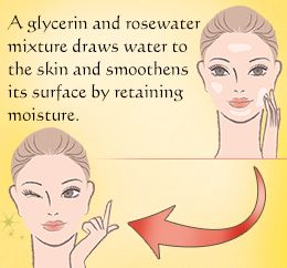 Glycerin Uses.  Glycerin is a great night cream for eyes, neck, lips, and a wonderful serum for hair, as long as you aren't applying heat.