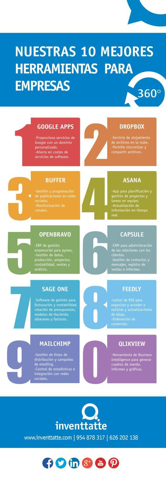 10 herramientas digitales imprescindibles para empresas #infografia #infographic