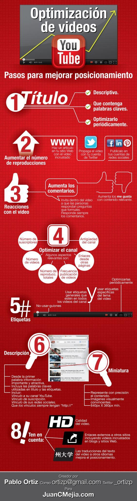 Optimización (SEO) de videos. 8 pasos para mejorar el posicionamiento. #Infografía en español