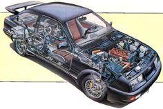 Ford Sierra Rs Cosworth Ford Sierra Car Ford Ford